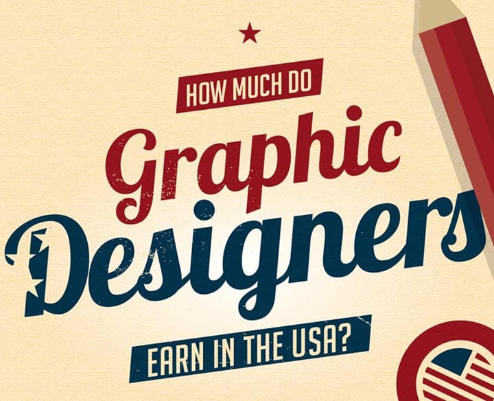 Graphic Designer Earnings (Infographic)